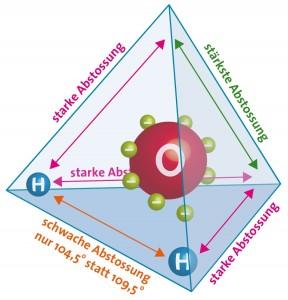 watermolecuul