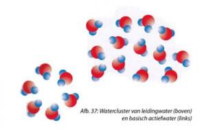Waterclusters van leidingwater en basisch actiefwater